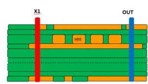 Position der Busbars im TRM Modell